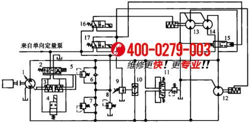 斜盘式双向变量泵的斜盘处于中间位置图片